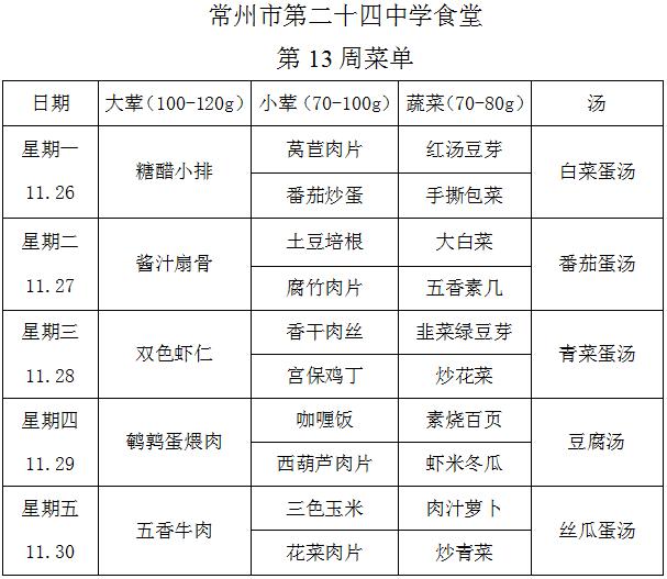 第13周学生菜单.png