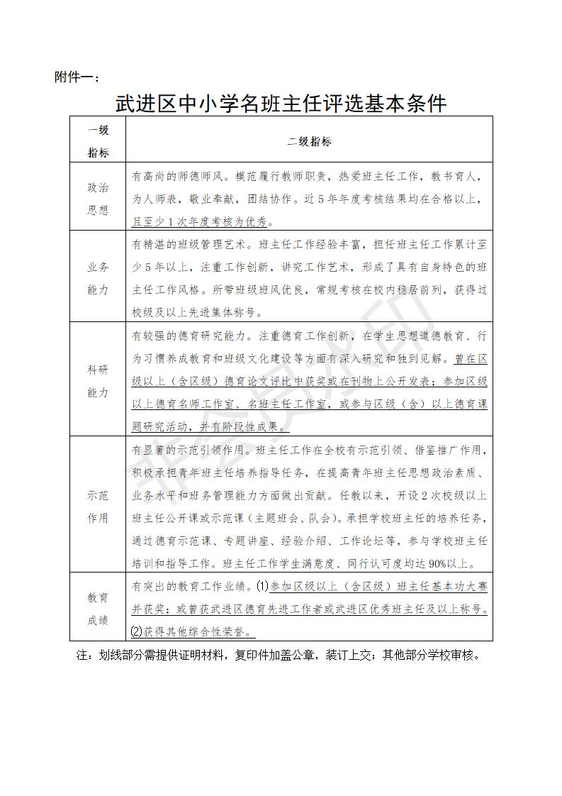 武進區中小學名班主任評選基本條件_01.png